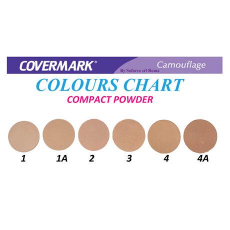 COLOURS COMPACT POWDER